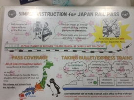 Before we flew to Japan we got Rail Passes that allowed us to take any JR train anywhere in Japan for 7 days.